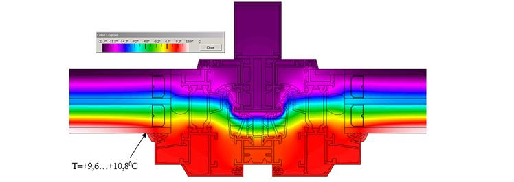 Пример изотермы утепления балконов компанией Фасад-Монтаж